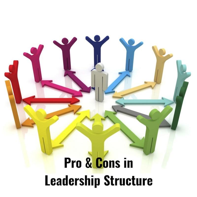 Struktur Kepemimpinan